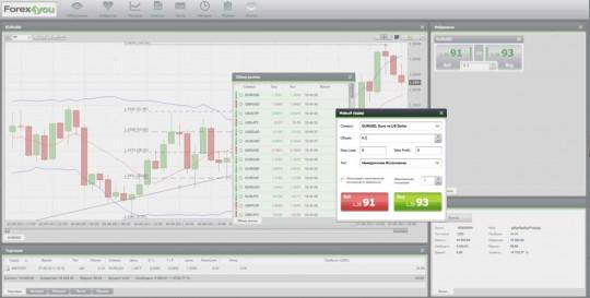 WebTrader - открытие торговых позиций