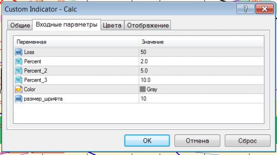 Индикатор Калькулятор Мани Менеджмента